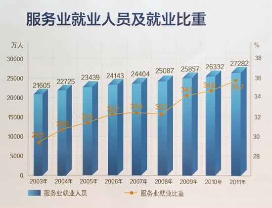 中国未来经济发展趋势_2016中国食品产业发展趋势报告